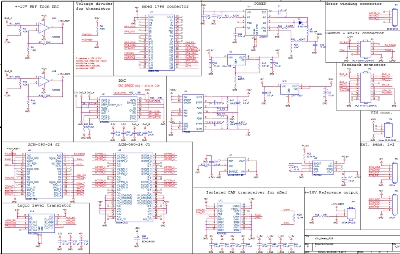 Motor driver interface board
